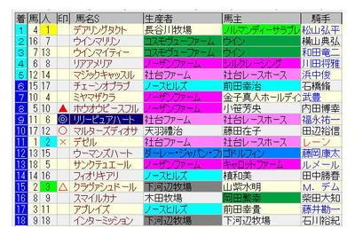 200526-オークス1.jpg