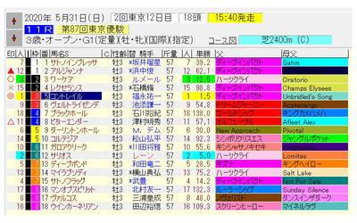 200531-ダービー1.jpg