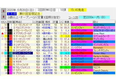 20200626-宝塚記念1.jpg