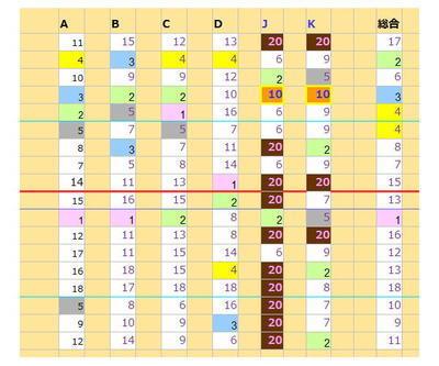 20200626-宝塚記念2.jpg