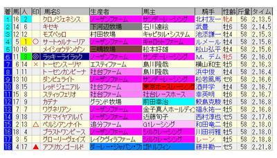 20200702-宝塚記念-1.jpg