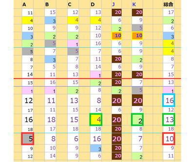 20200702-宝塚記念-2.jpg